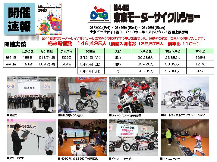 歴史 | TOKYO MOTOR SHOW WEB SITE
